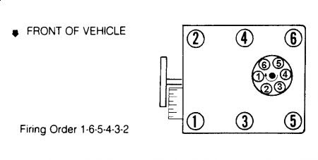 1991 Blazer Wiring Diagram