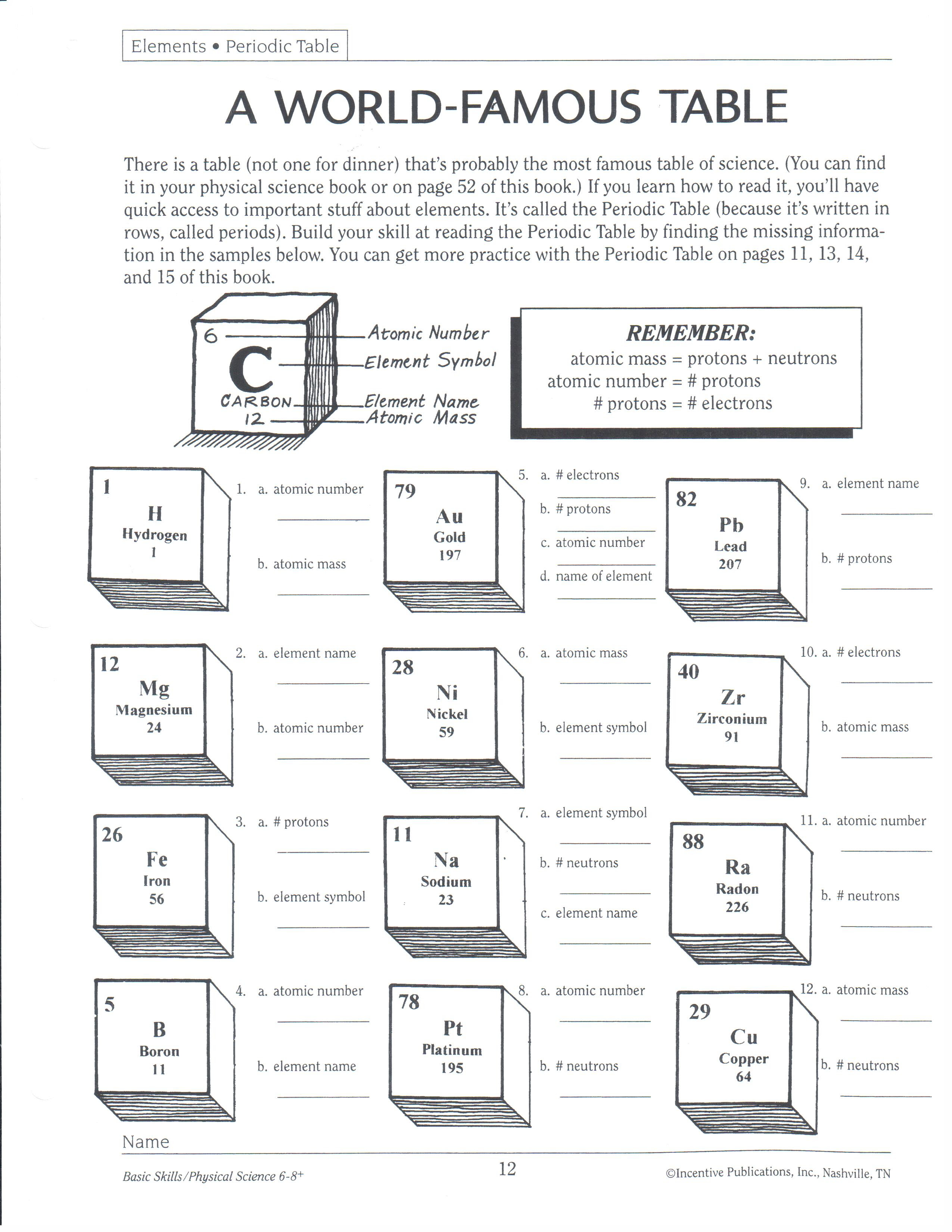 18 PDF CHEMISTRY PERIODIC TABLE WORKSHEET ANSWER KEY HD ...