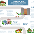 NICH Releases The Power of Plants: Enriching Lives, Creating Jobs, Building Wealth, Saving Money
