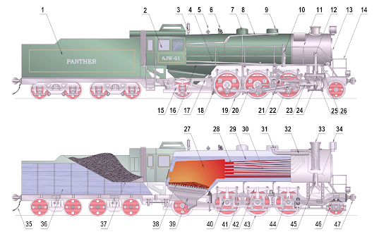 Steam Engine Components