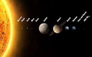 Sistem Suria Nama Nama Planet Dalam Bahasa Melayu