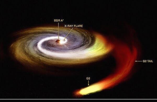 Our Galaxy Awakens!