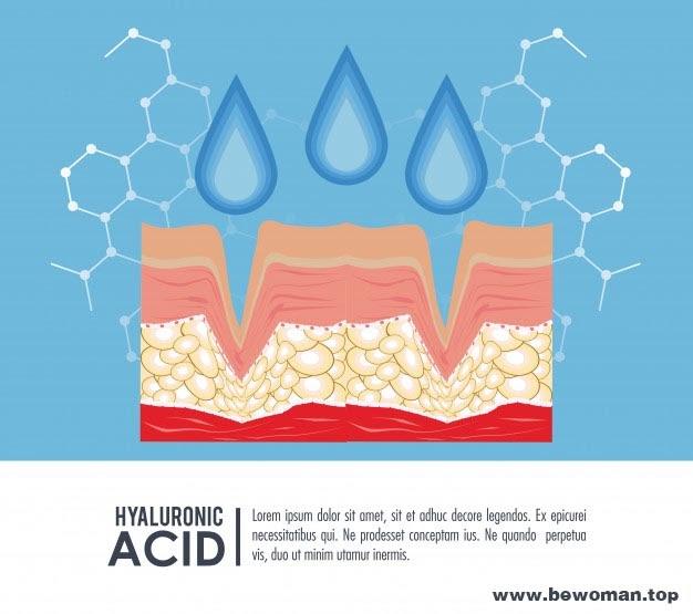 Hyaluronic Acid - điều kỳ diệu dành cho phụ nữ