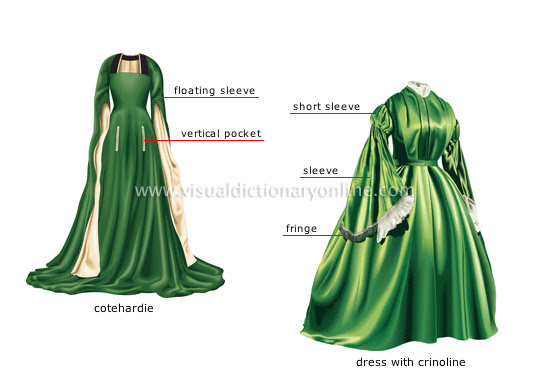 elements of ancient costume [3] - Visual Dictionary Online