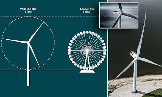 Wind turbine with blades that are 80 metres long dwarfs the London Eye