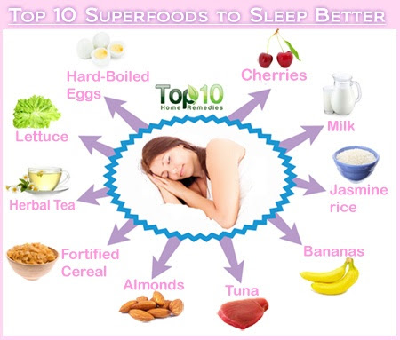 Top 10 Superfoods to Sleep Better