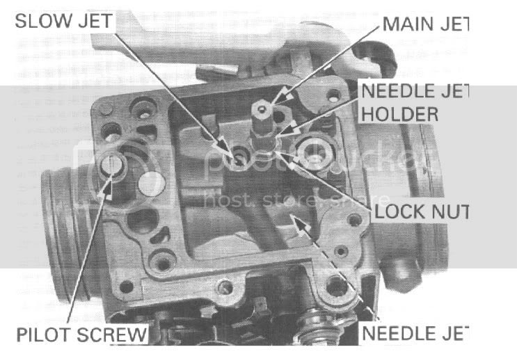 Diagram 05 Trx450r Carb Diagram Full Version Hd Quality Carb Diagram Digitalzone Molinofllibraga It