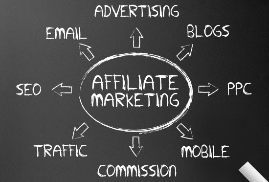 Affiliate Marketing Best AdSense Alternative