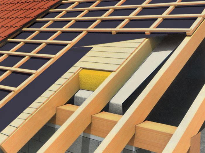 Сколько стоит сделать крышу дома в украине