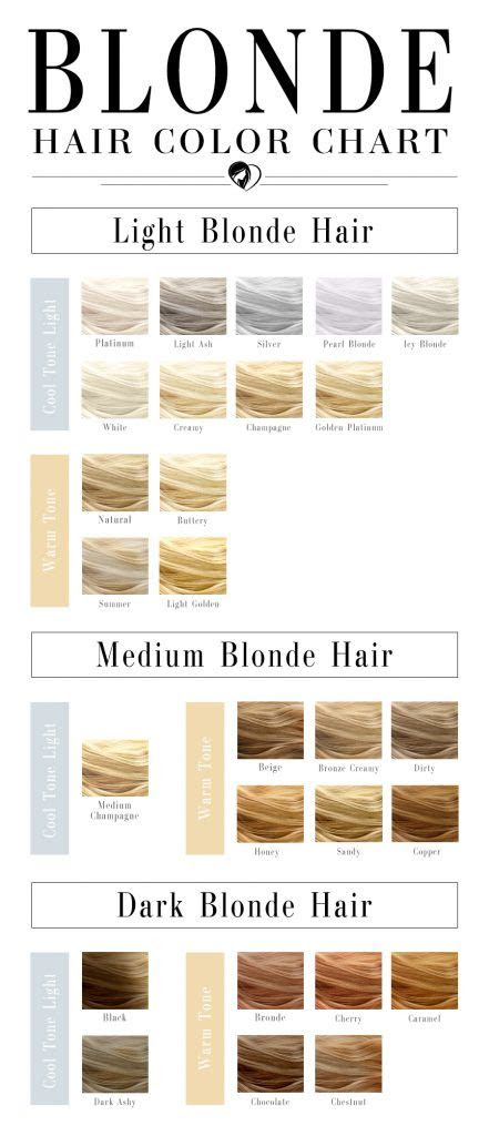 blonde hair color chart  find   shade   lovehairstyles