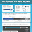 reppler.files.wordpress.com/2011/09/reppler-infographic-job-screening-with-social-networks2.jpg