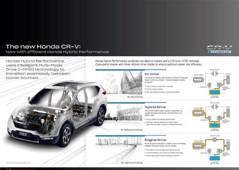 honda cr  hybrid usa price equipment automotive