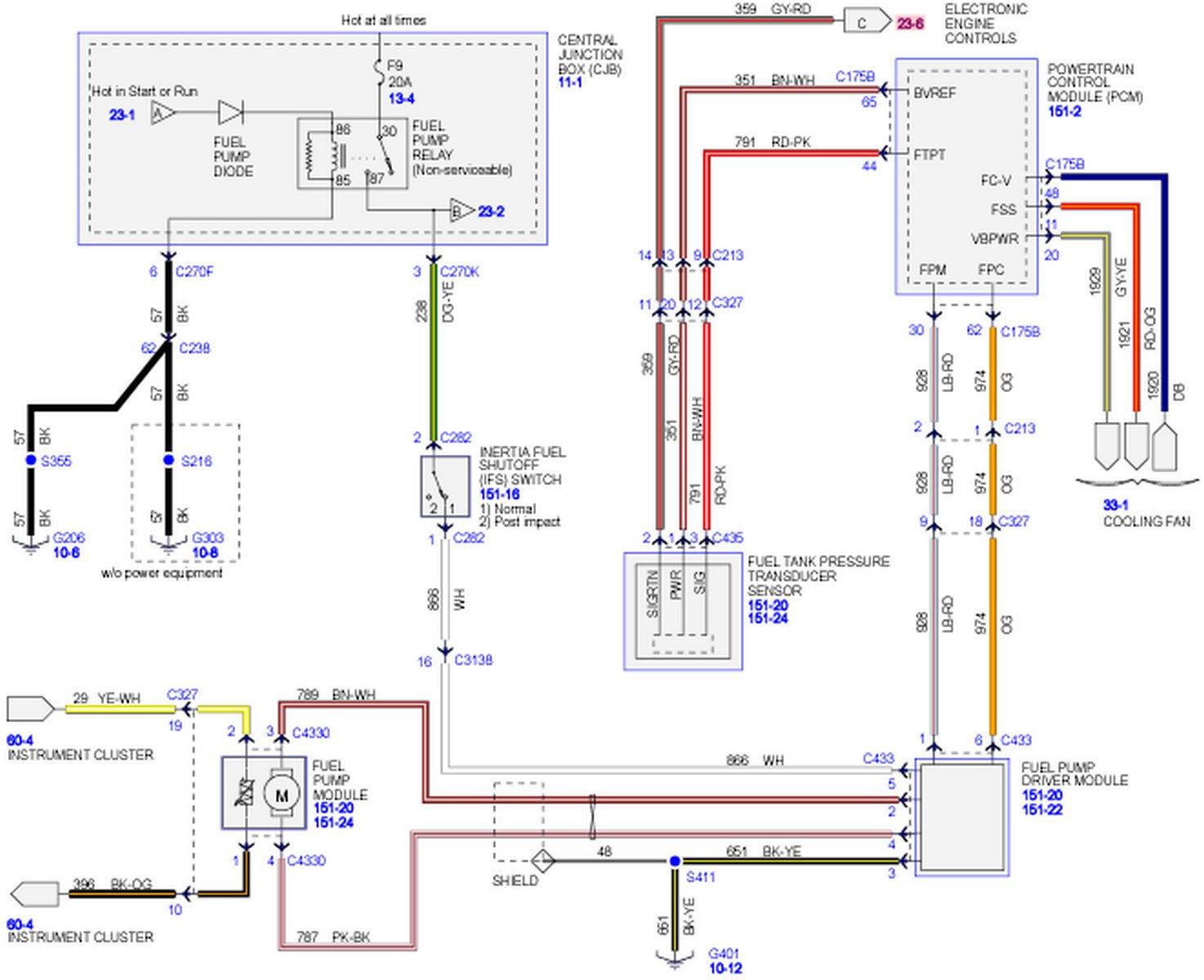 1994 Ford F350 Fuel Pump Wiring Diagram - Wiring Diagram