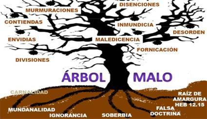 http://www.elversiculodeldia.com/wp-content/uploads/2012/11/Arbol-Malo.png