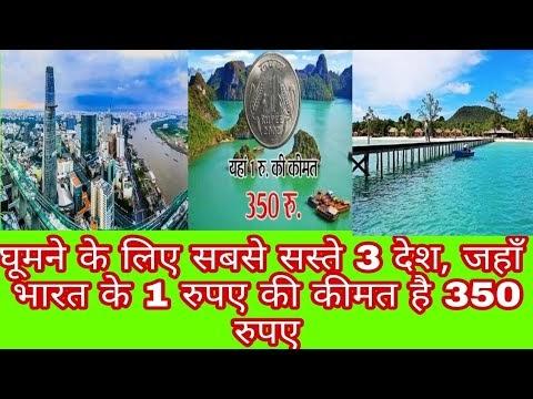 इन देशों मे जाके आप भी बन सकते है अमीर, घूमने के लिए सबसे सस्ते 3 देश, जहाँ भारत के 1 रुपए की कीमत है 350 रुपए
