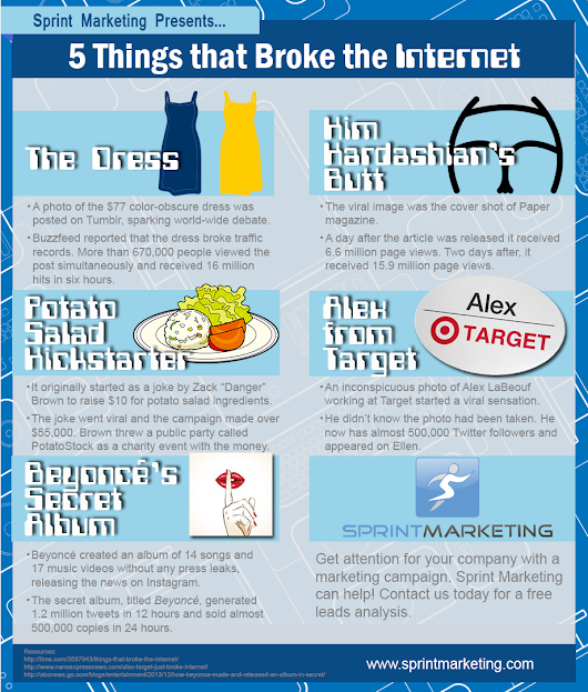 5 Things that Broke the Internet | Sprint Marketing