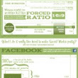 Social Media Size Cheat Sheet, new Google+ Cover includedSocial Media Size Cheat Sheet, new Google+ Cover included[INFOGRAPHIC] Social Media Size Cheat Sheet – new Google+ Cover incl.