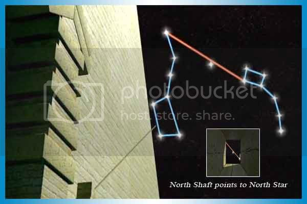 North Shaft points to North Star