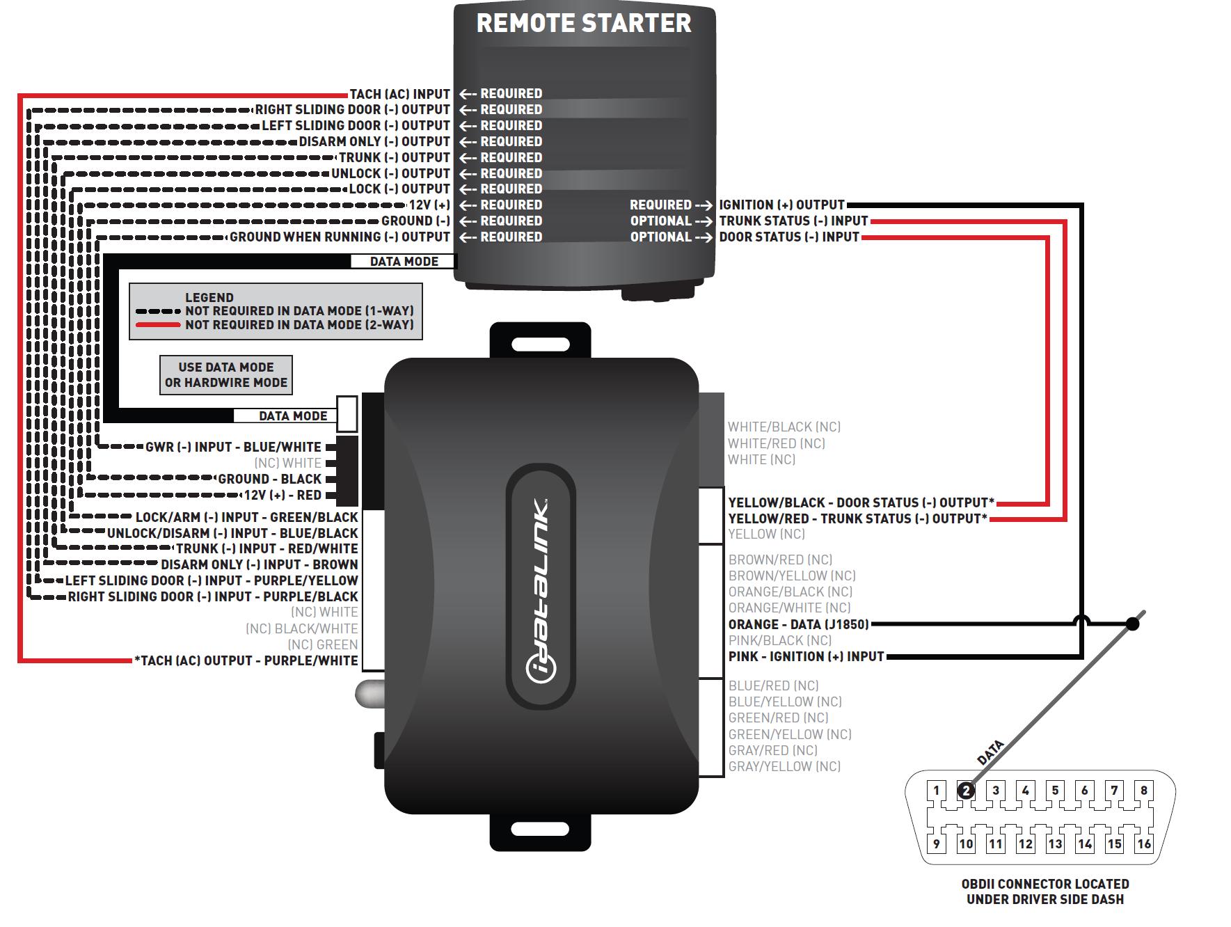 Car Alarm System Installation Guide - Car Sale and Rentals | Car Alarm Remote Start Installation Wiring Diagram Cd |  | Car Sale and Rentals
