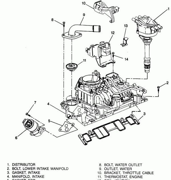 wiring diagram gm tilt steering column