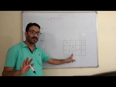 Some main features which should be kept in mind about Linked List Data Structure with YouTube Link attached