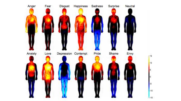 La mappa delle emozioni nel corpo