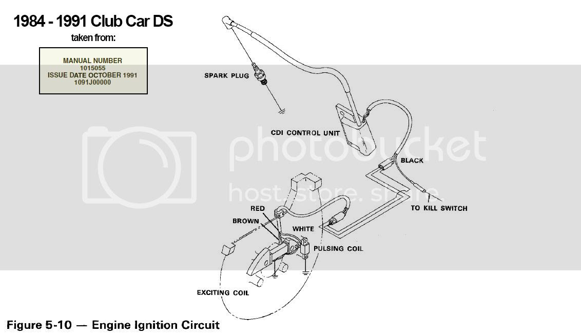 1999 Club Car Starter Generator Wiring Diagram