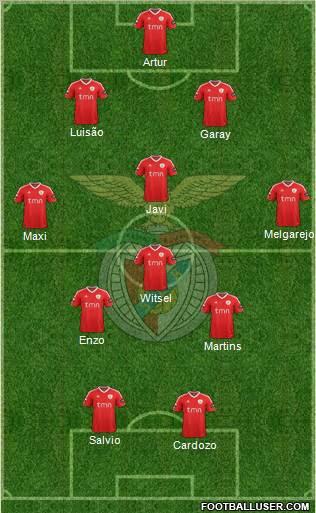 Sport Lisboa e Benfica - SAD 4-1-2-3 football formation