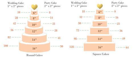 Wedding cake sizes and servings   massvn.com