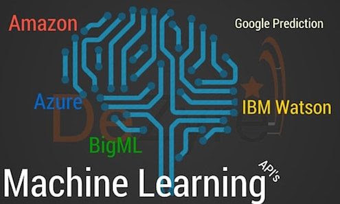 5 Best Machine Learning APIs for Data Science