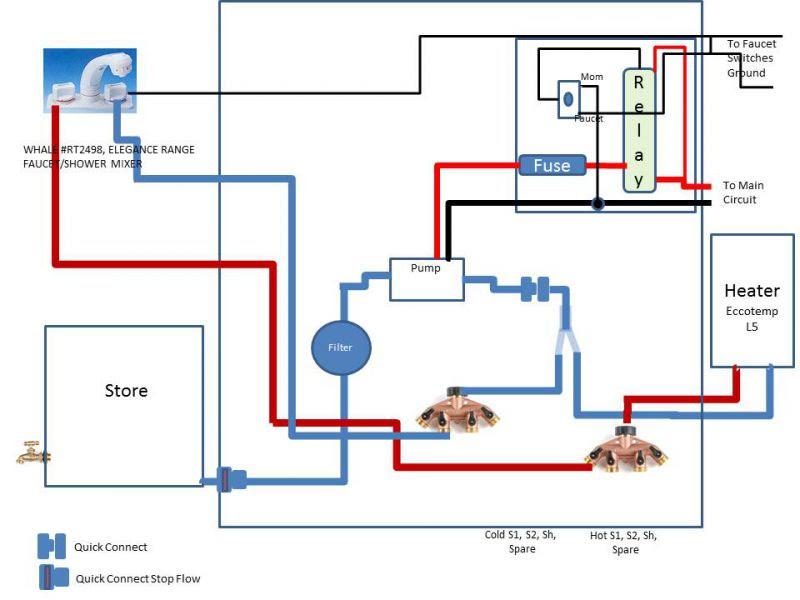 12v Cabin Wiring Diagram Full Hd Version Wiring Diagram Yordon And Code Diagram Emballages Sous Vide Fr