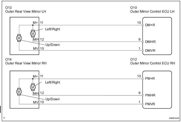 Wiring Diagram For Rear View Mirror