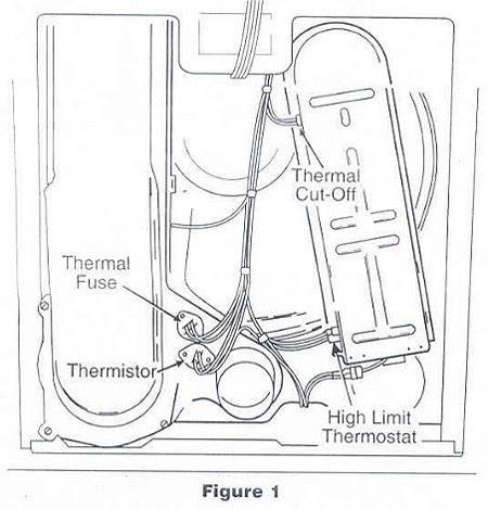 Whirlpool Cabrio Washer Motor