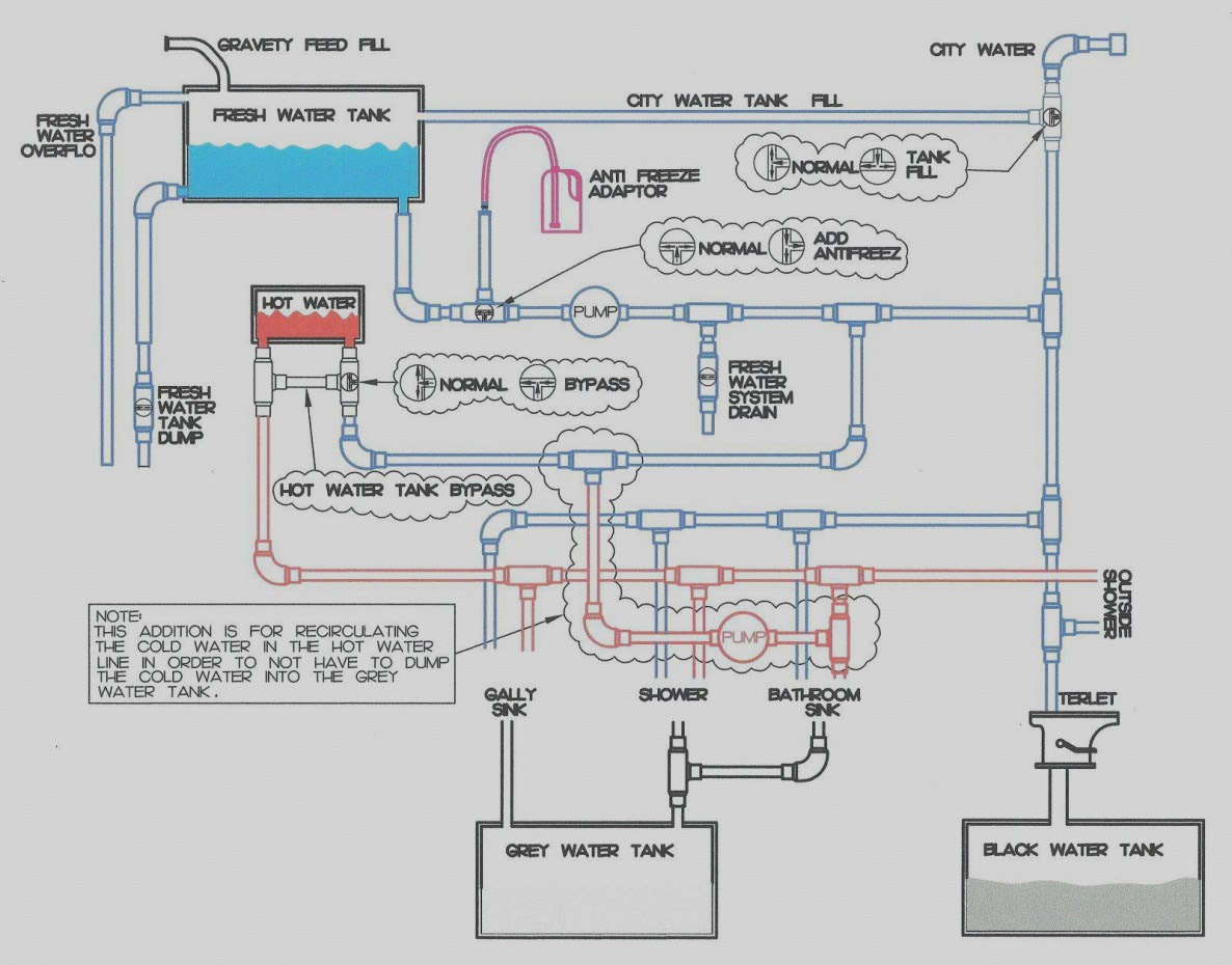 DIAGRAM] Forest River Brookstone Rv Wiring Diagrams FULL Version HD Quality Wiring  Diagrams - LOVEDIAGRAM.CENTROBACHELET.ITcentrobachelet.it