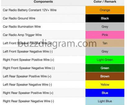 2003 Cavalier Wiring Diagram | 1998 Chevy Cavalier Stereo Wiring Diagram |  | Fuse Wiring