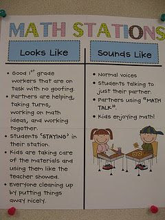 Nice set of student guidelines for work in math stations.