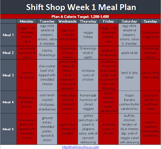 Don't Ignore the Shift Shop Meal Plan(samples included) for Best Results - The Fitness Focus