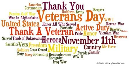 2015 Discounts and Veterans Day Deals | Military Benefits