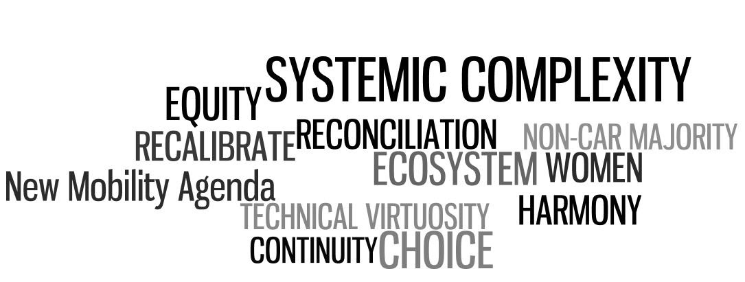 sys complex 12