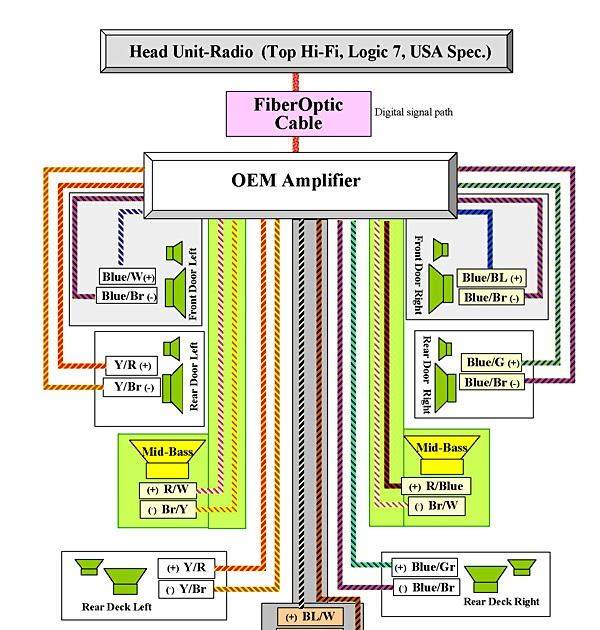 2006 E90 Bmw Wiring Diagram