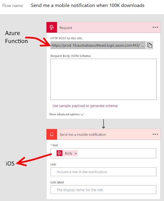 Don't Code Tired | Using Azure Functions and Microsoft Flow to Send Notifications for NuGet Package Downloads