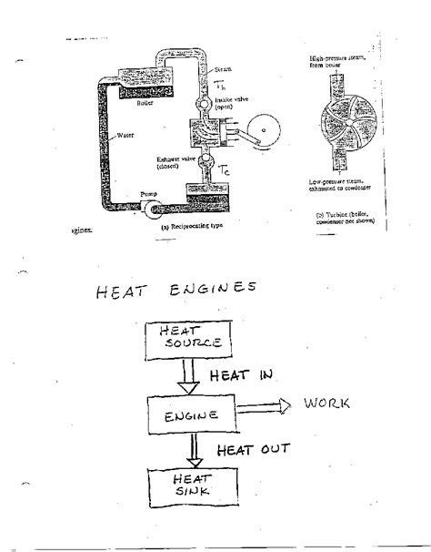Heat Engine: Heat Engine Entropy Change