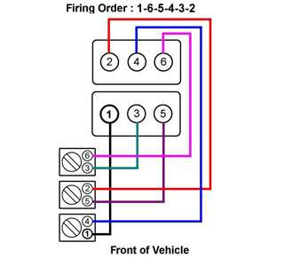 3800 Series 2 Serpentine Belt Diagram - General Wiring Diagram