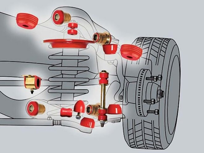 1994 Chevy C1500 Pickup Truck Suspension Build Custom Trucks Sport Truck Magazine