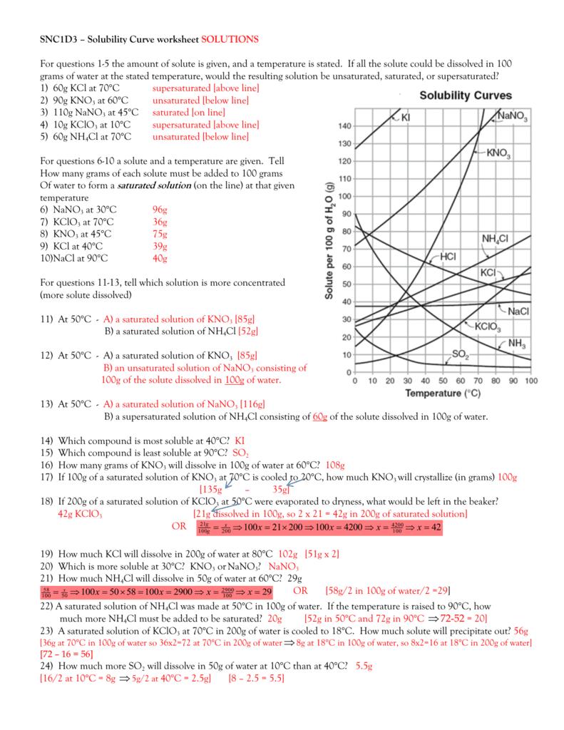 worksheet. Solubility Graph Worksheet. Worksheet Fun Worksheet Study Site