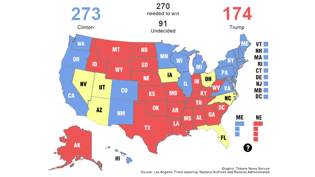 Interactive Make Your Own Electoral College Map The