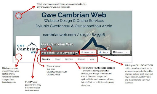 Your Facebook Page Essentials - Gwe Cambrian Web