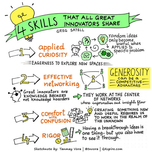 4 Skills Great Innovators Share by Greg Satell | EdTech