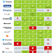 UPDATE: Encrypt the Web Report: Who's Doing What