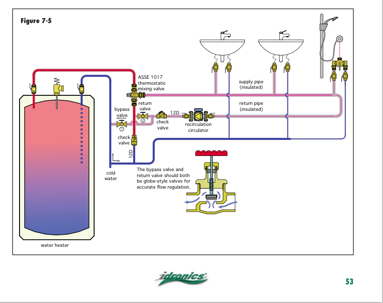 Way Mixing Valve Piping Diagram on 3-way hot water coil piping, radiant zone valves with piping, 4-way water valve, 4-way heater valve, belimo valves three-way piping, 4-way valve diagram, 4-way mixing valves automatic,